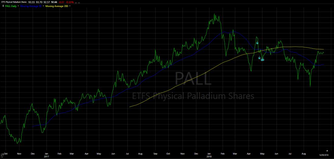 PALL-160918