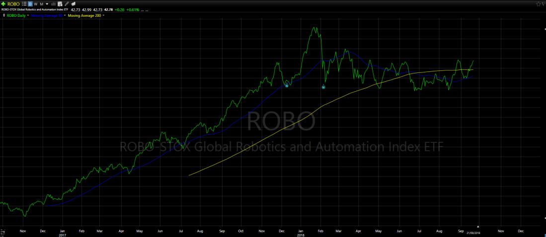 Robo-230918
