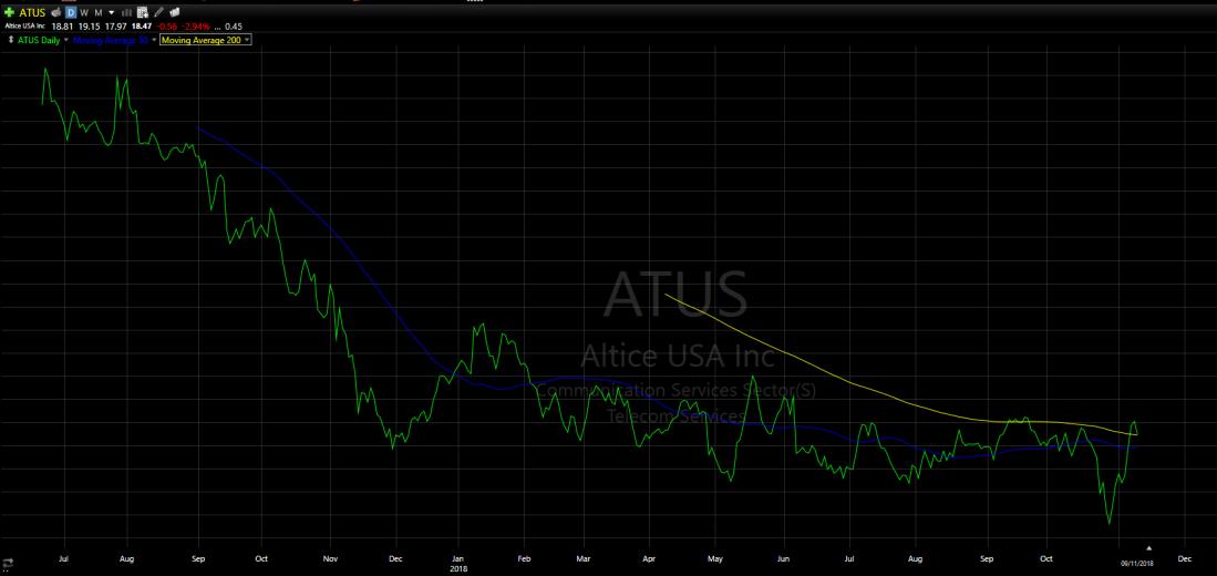 ATUS-101118