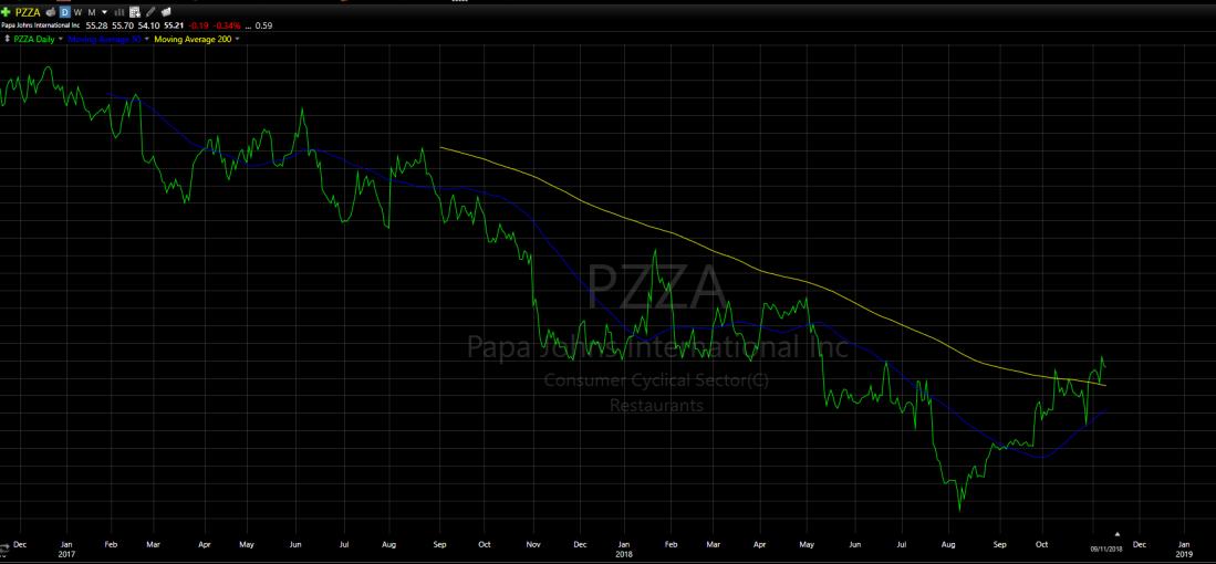 PZZA-111118